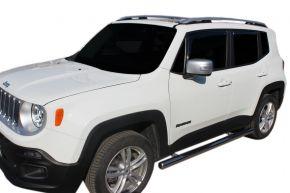 Bočné nerezové rámy pre Jeep Renegade 2014-up